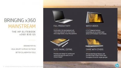 Photo of EliteBook x360 830 G5: HP Introduces Business Convertible