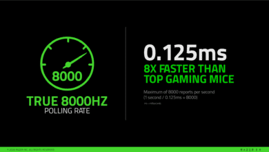 Photo of The future of gaming mice: Razer wants to beat the competition with 7,000 Hz